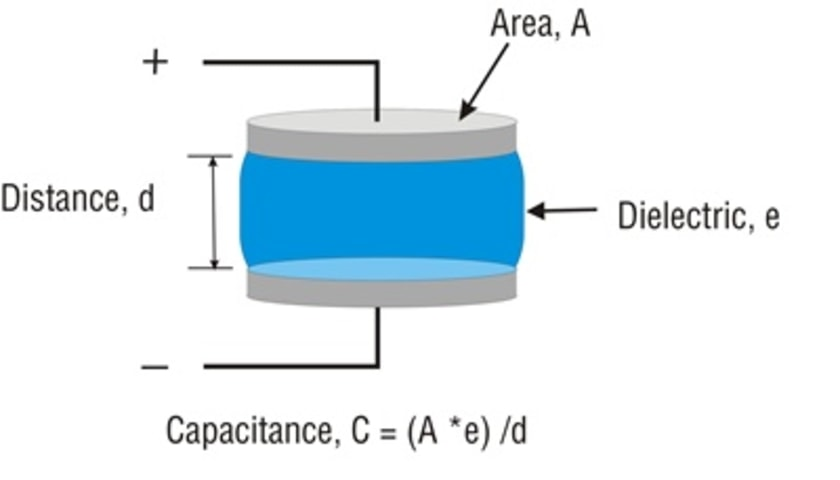 Capacitive level switch